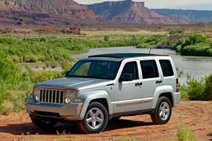 Jeep Liberty Sport For Sale In Des Moines | Cars.com
